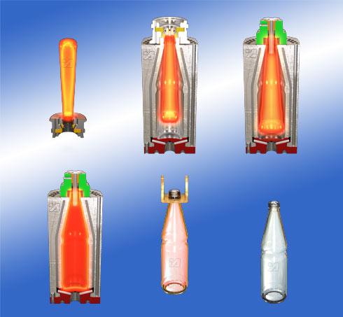 Services / Glass Production Job Change Training | APEGG Ltd